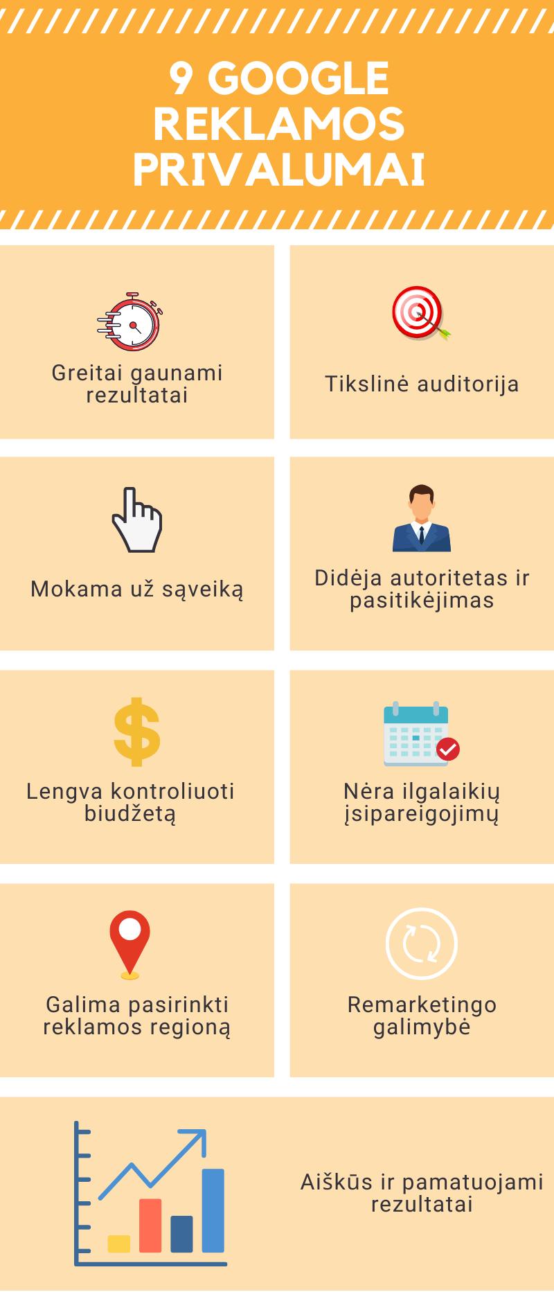 9 Google reklamos privalumai
